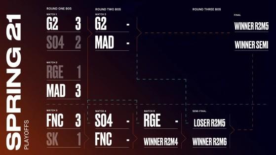 The LEC Spring Split Playoffs bracket. - League of Legends