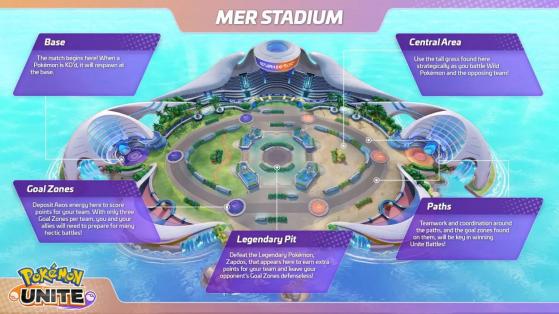 Mer Stadium - Pokémon Unite