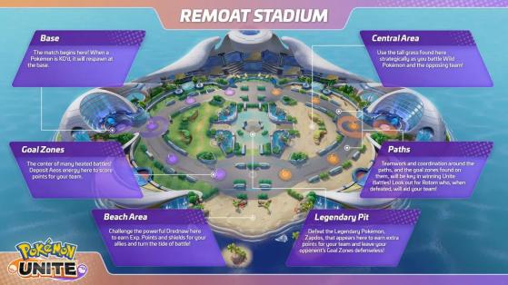 Remoat Stadium - Pokémon Unite