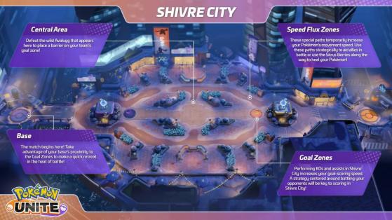 Shivre City - Pokémon Unite