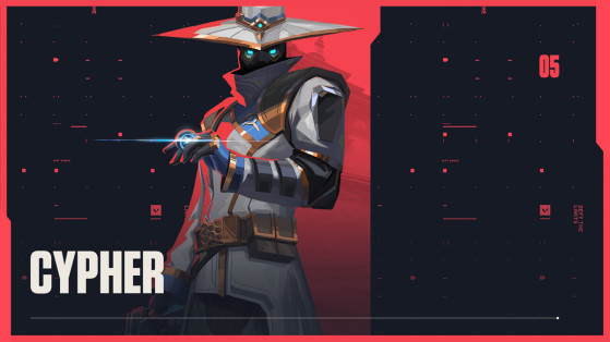 All about Cypher, Valorant Agent: Abilities & more