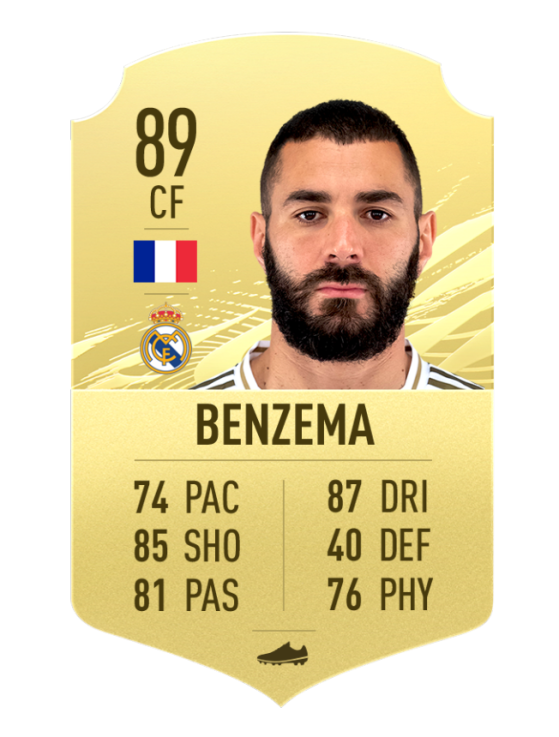 FIFA 21