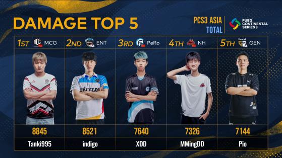 PCS3 Asia: Top 5 Damage - PUBG