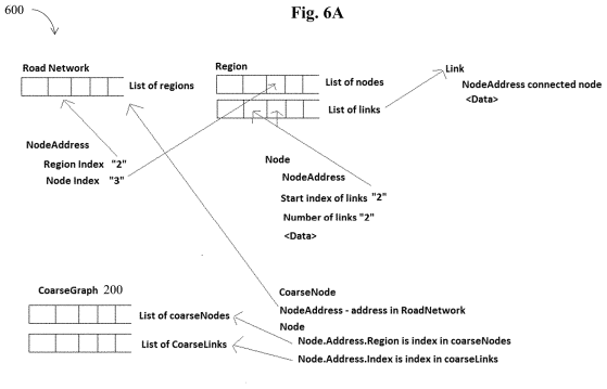 Diagram associated with the patent. - GTA 6
