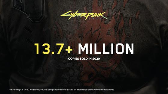 Cyberpunk 2077 sold 13.7 million copies through December