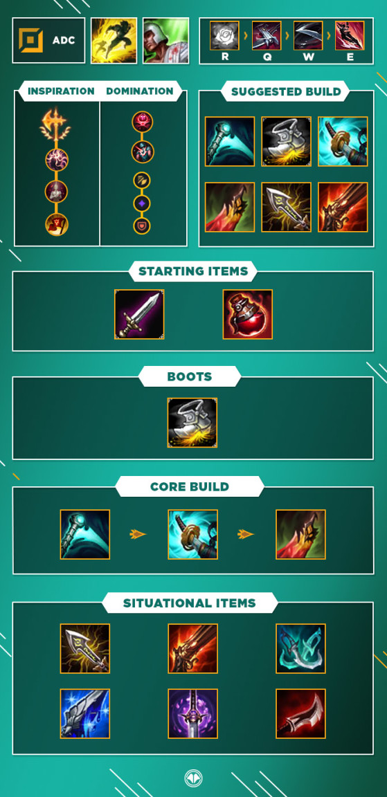 Guide for Samira ADC - League of Legends