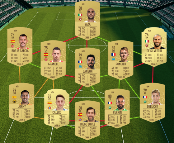 Fut 20 League And Nation Hybrid Sbc Solutions Millenium