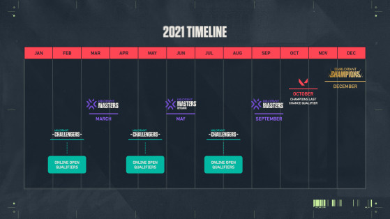 The schedule for VALORANT esports in 2021 - Valorant