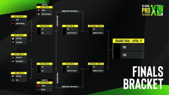 The ESL Pro League Season 13 Playoffs bracket. - CS:GO