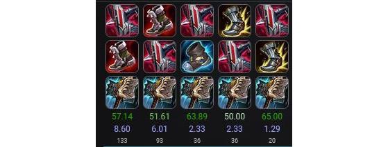 Aphelios stats - League of Legends