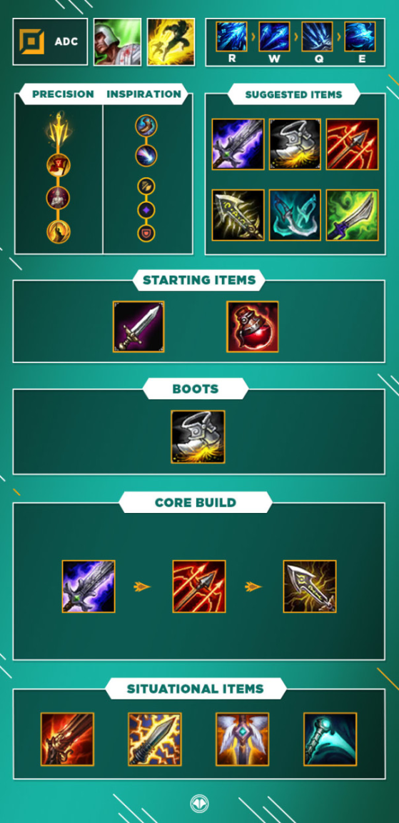 How to Play VAYNE ADC for Beginners   VAYNE Guide Season