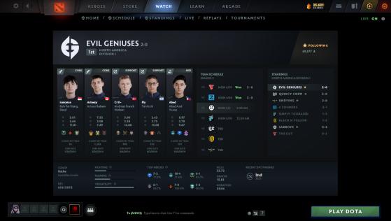 The team page of Evil Geniuses. - Dota 2